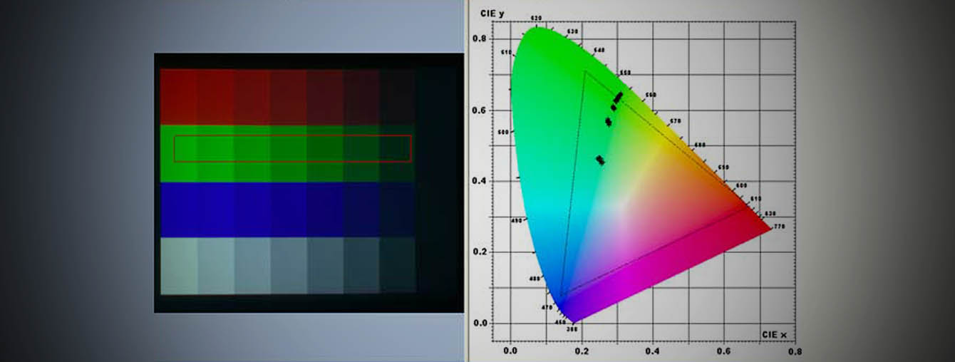 Colormetric Meassurement